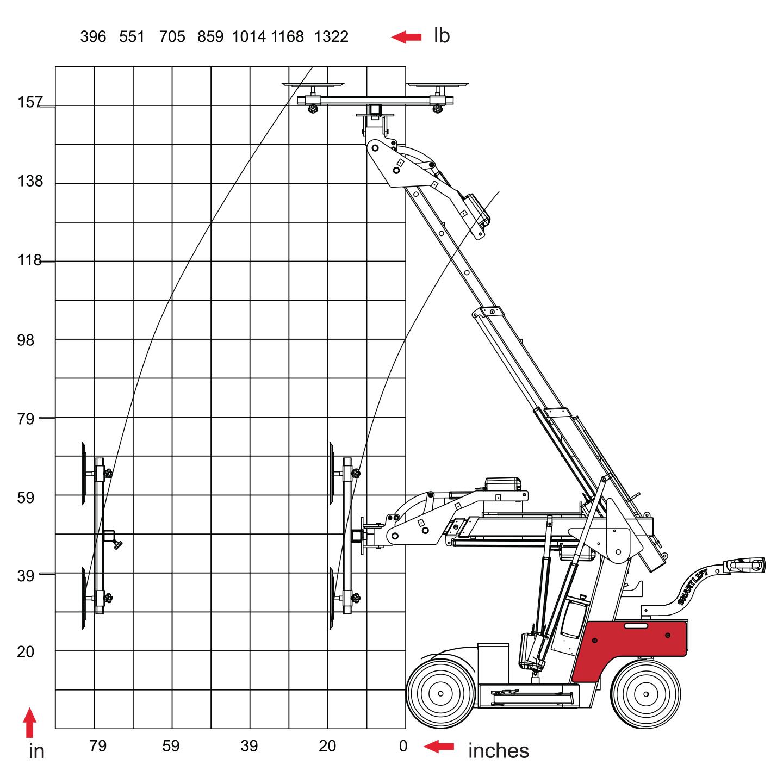 608 Outdoor High Lifter | Heavy Duty Glass Lifter | SmartLift®